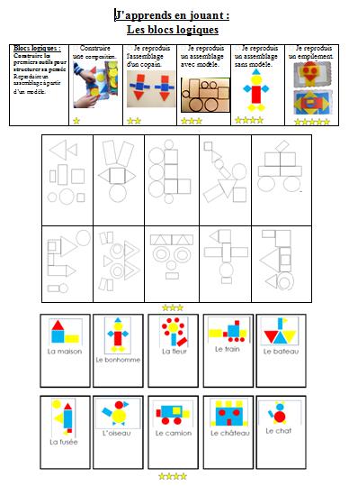 brevet + feuille de route blocs logiques